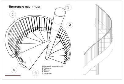 Схематическое изображение лестницы.