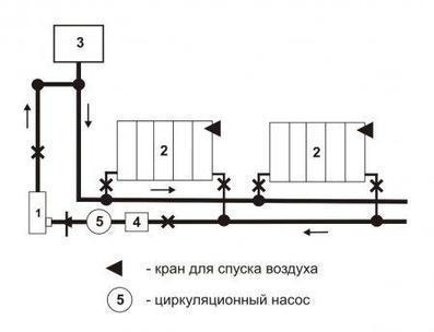отопительная система с нижней