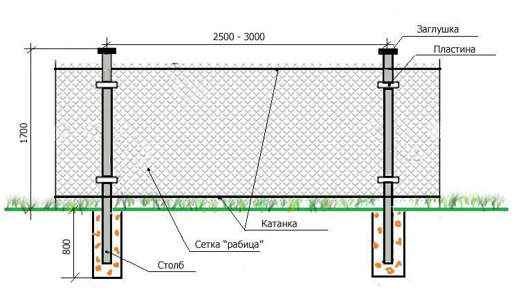 Как построить металлический забор своими руками