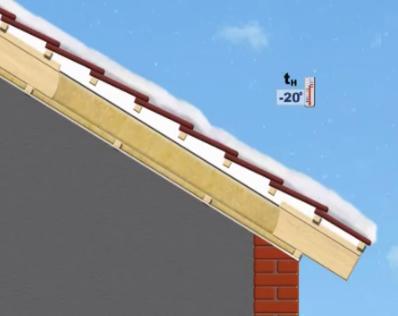 крыша в зимний период года