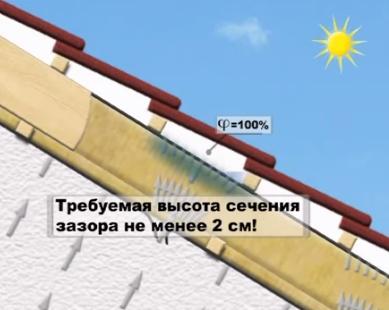 использование пенопласта для утепления