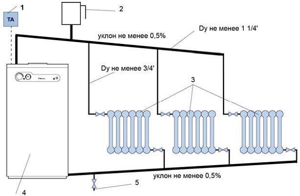 Подключение LM35 к Arduino РоботоТехника