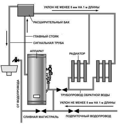 Отопительная система с