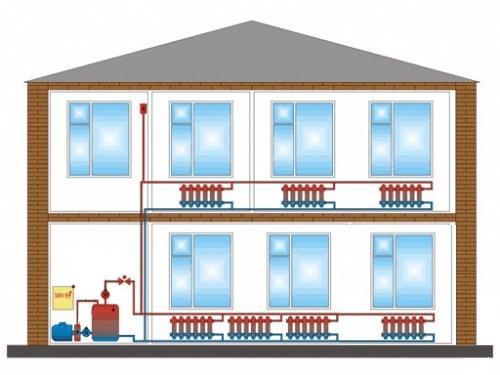 Схема отопительной системы с