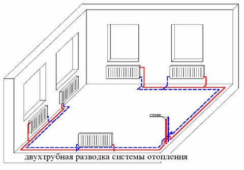 Схемы отопительных систем.