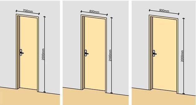 габариты стандартных входных дверей